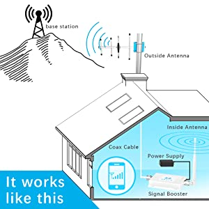 cell signal booster t-mobile