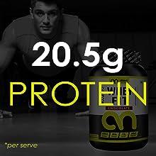 20.5 g PROTEIN