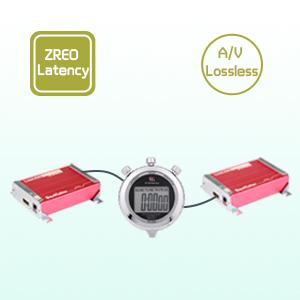 PoC power supply over cat5/6 80m(262ft.) A/V Loss-less Transmission hdmi kvm extender