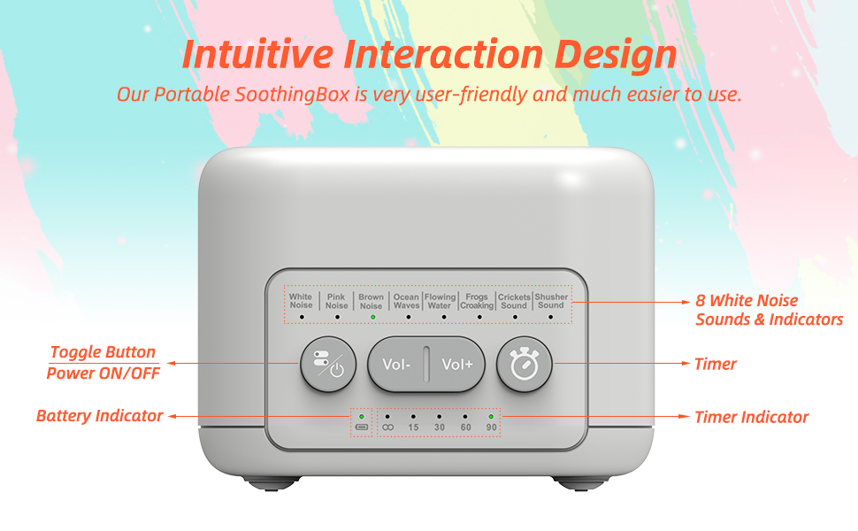 Intuitive Interaction Design