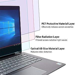 laptop screen guard 15.6 inch combo