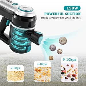 150 Powerful Suction