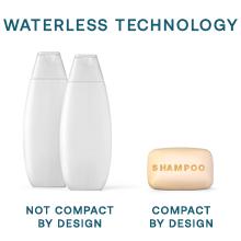 Waterless technology