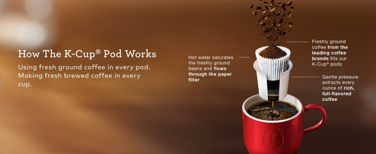 Keurig K50, K55, K-Classic, coffee maker, coffeemaker, brewer, kuerig, kcups, pods, coffee pods
