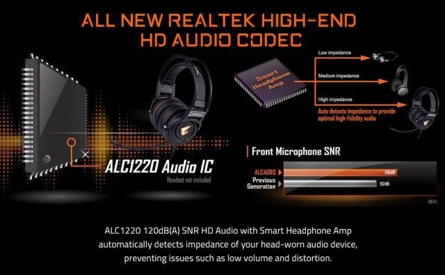 z590i aorus ultra sound