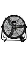 metal fan, high velocity, industrial fan, commercial fan, household fan, warehouse, indoor gardening