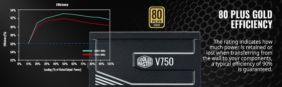 80-Plus-Gold-efficiency