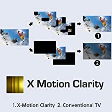 Making fast-moving scenes bright and clear