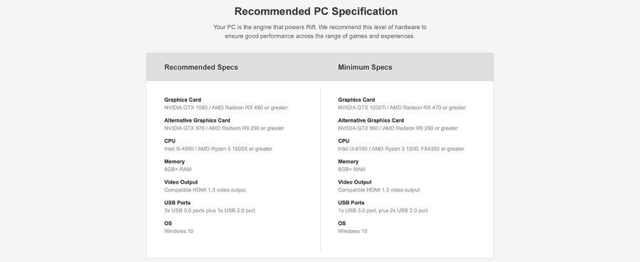 Especificações do PC