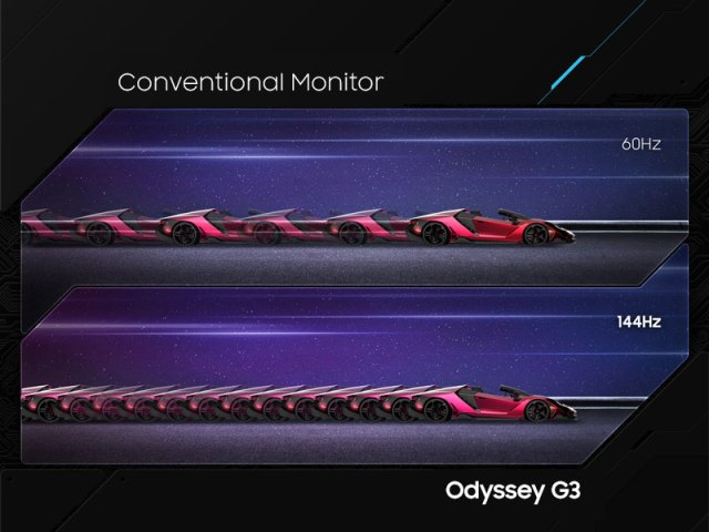 Refresh rate of a conventional monitor vs. Samsung Odyssey G3