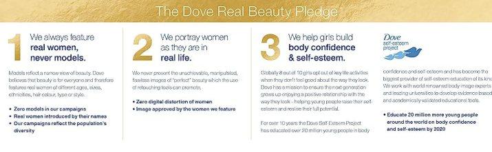 The Dove Real Beauty Pledge