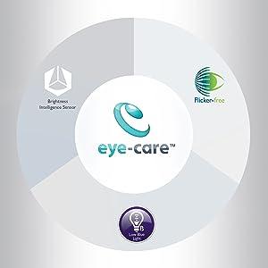 Eye care monitor