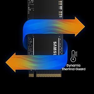 Samsung M.2 SSD 970 EVO Plus ダイナミックサーマルガード