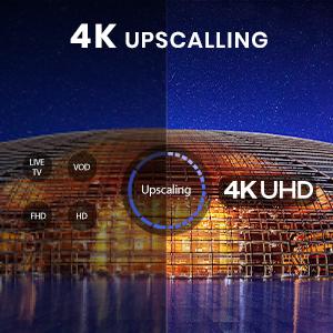 4K upscalling