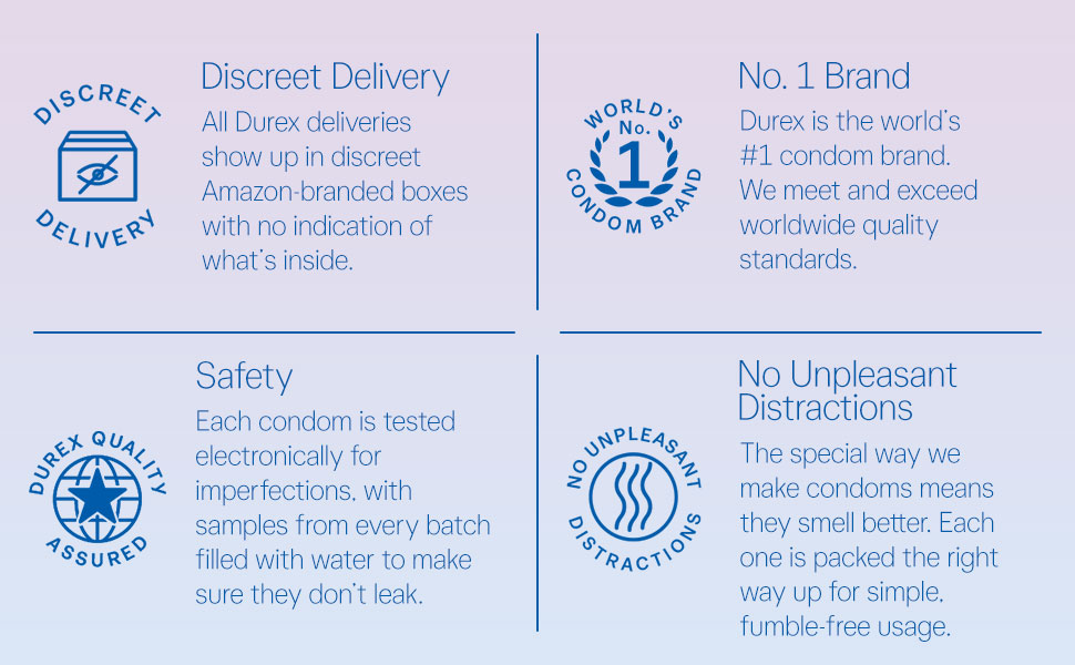 Durex Invisible Condom