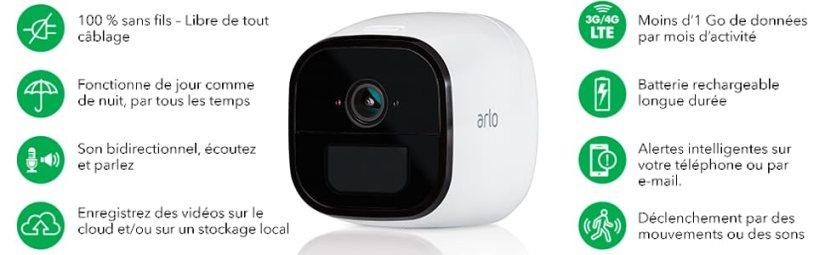 carte sim camera surveillance