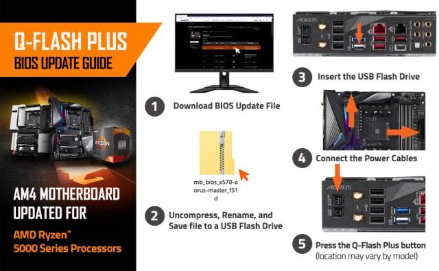 Motherboard BIOS update for AMD Ryzen 5000 series processors