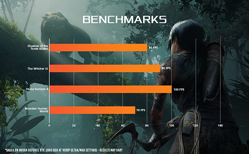 benchmark fps frames per second lara croft shadow of the tomb raider gaming game pc computer