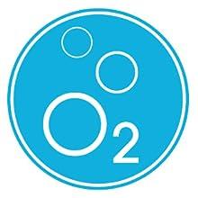 o2 saturation monitor