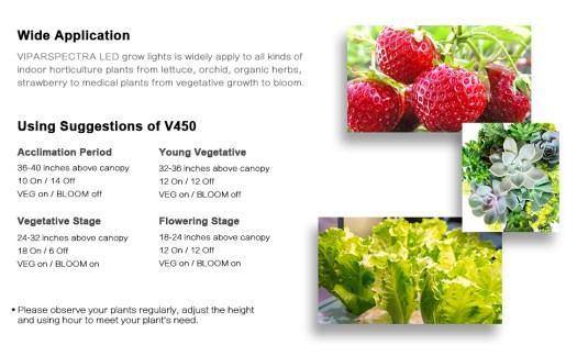 viparspectra v450 450w led grow light