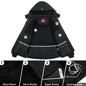 mens rain jackt