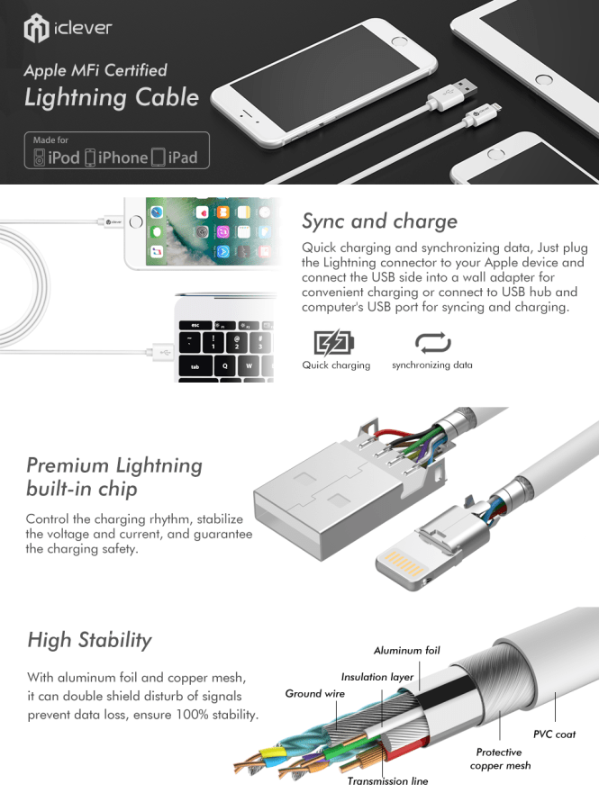 Great iphone charger wiring diagram pictures inspiration best iphone usb cable wiring diagram ideas electrical and wiring asfbconference2016 Choice Image