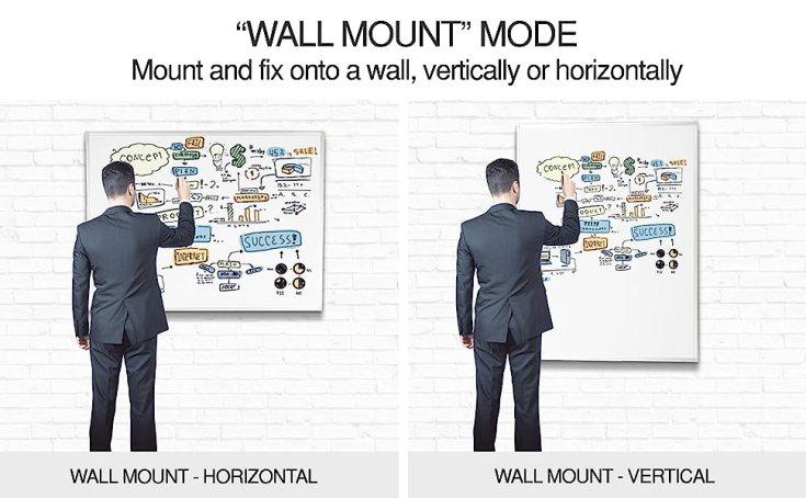 Wall mount mode