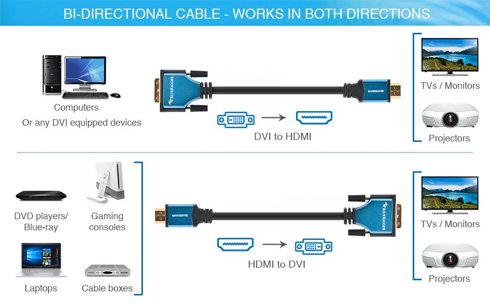 BlueRigger bi directional dvi to hdmi Fosmon Monoprice Tersely SAG Fosmon bi-directional hdmi to dvi