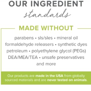 Ingredient Standards