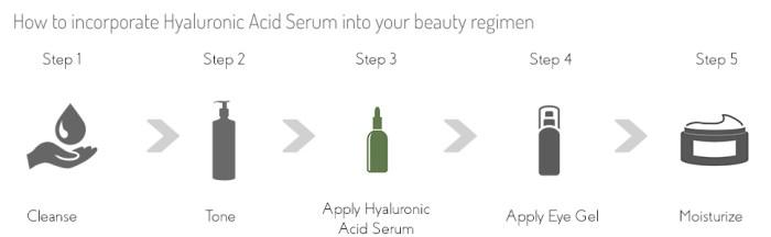 best hyaluronic acid liquid hyuralonic acid antiaging wrinkle serum for face moisture serum