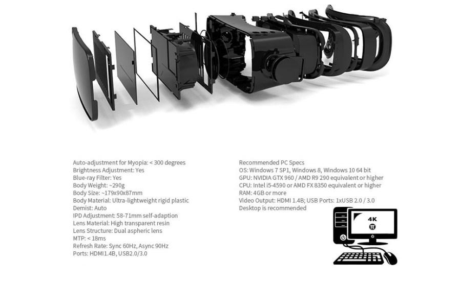 3840*2160 RESOLUTION, GTX960, PC VR, VIRTUAL REALITY