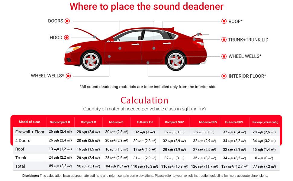 sound deadening deadener noico insulation dampening
