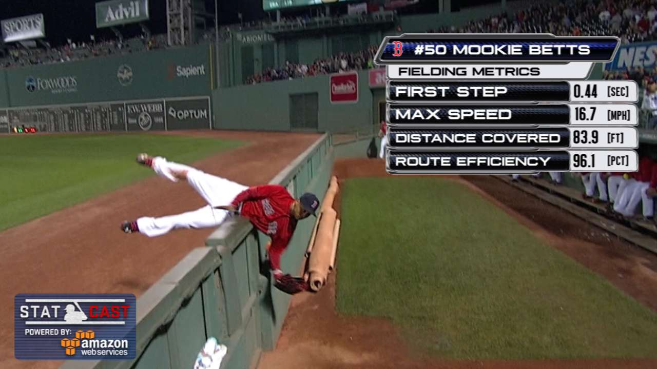 Statcast Highlights Mookie Betts Aaron Altherr