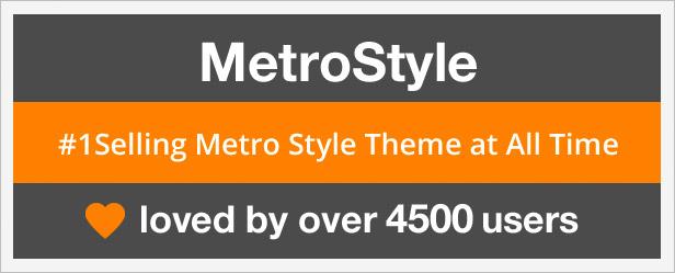 Top selling wordpress metro style theme on Themeforest
