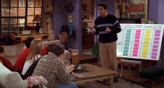 V The S Trivia Contest On Friends