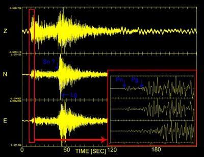 La anomalía magnética del lago Vostok