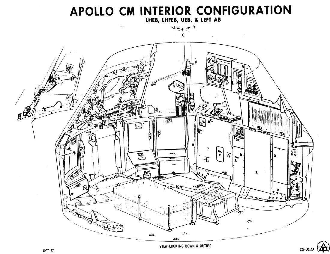Diagramas Del Proyecto Apolo