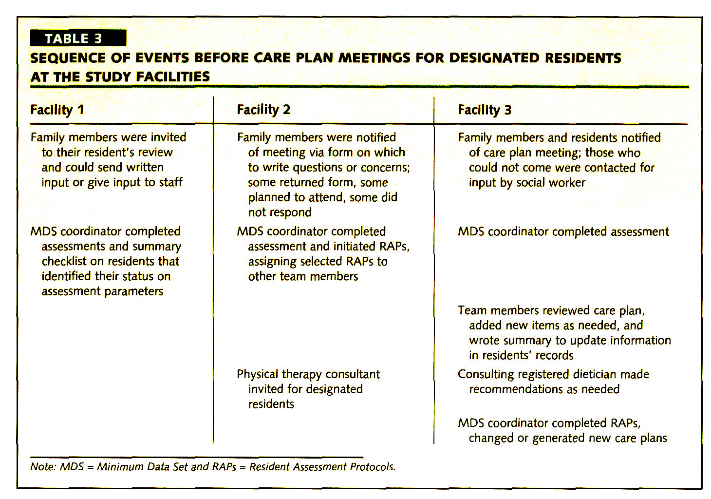 teaching plan template success wound care plan examples hedway co