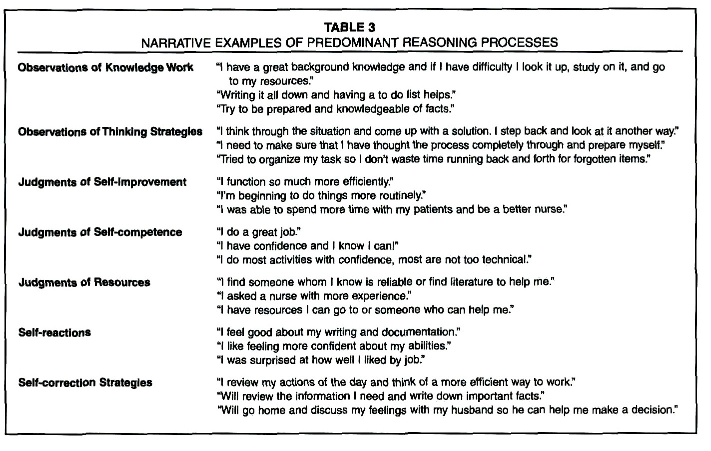 Enhancing Metacognition Through The Reflective Use Of Self Regulated Learning Strategies
