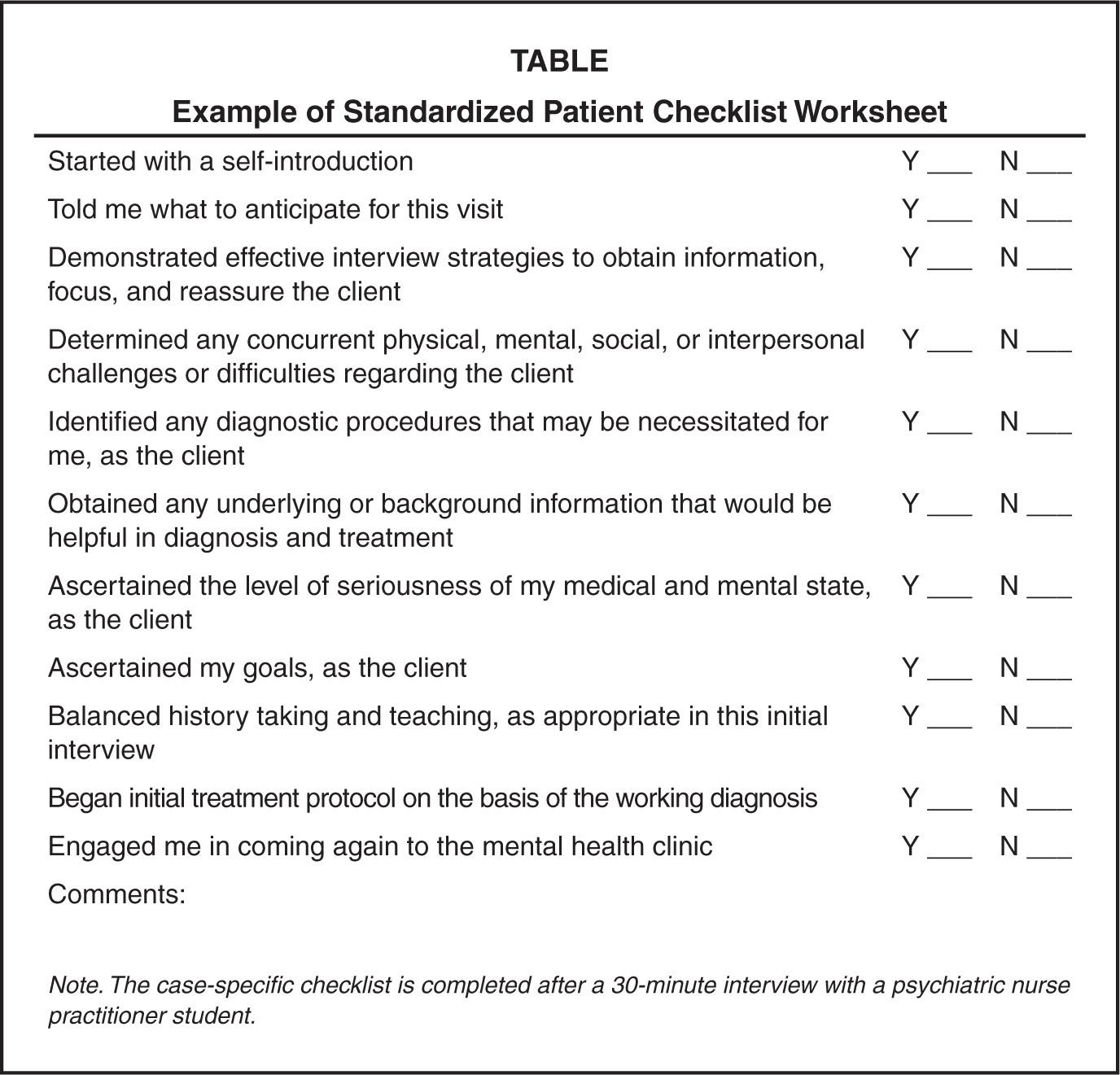 Standardized Patients A Creative Teaching Strategy For