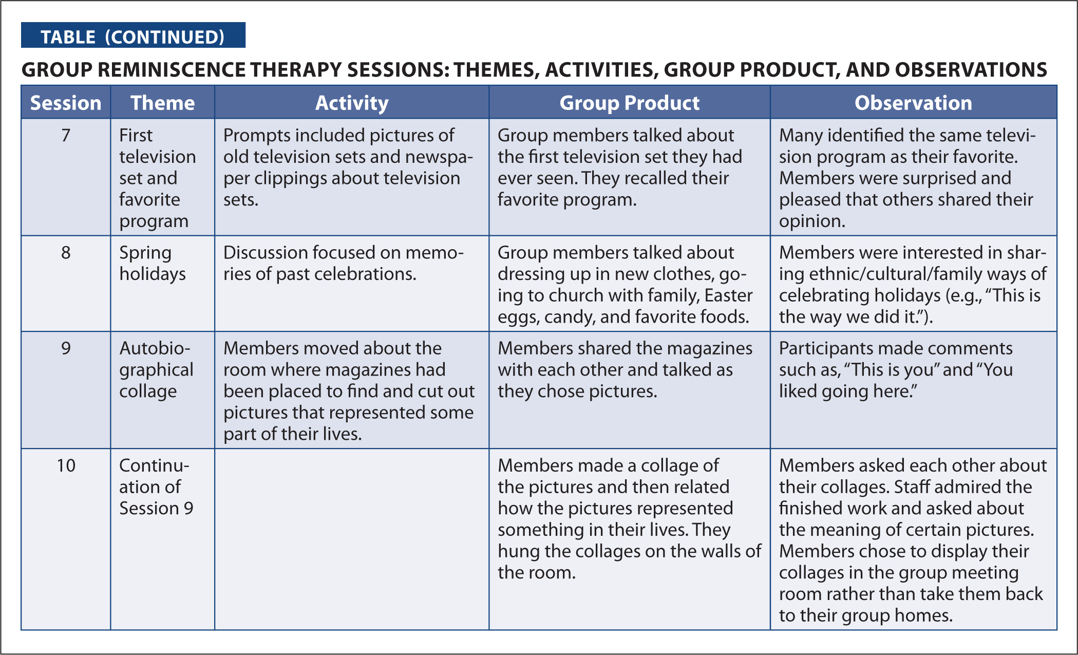 Promoting Positive Student Clinical Experiences With Older