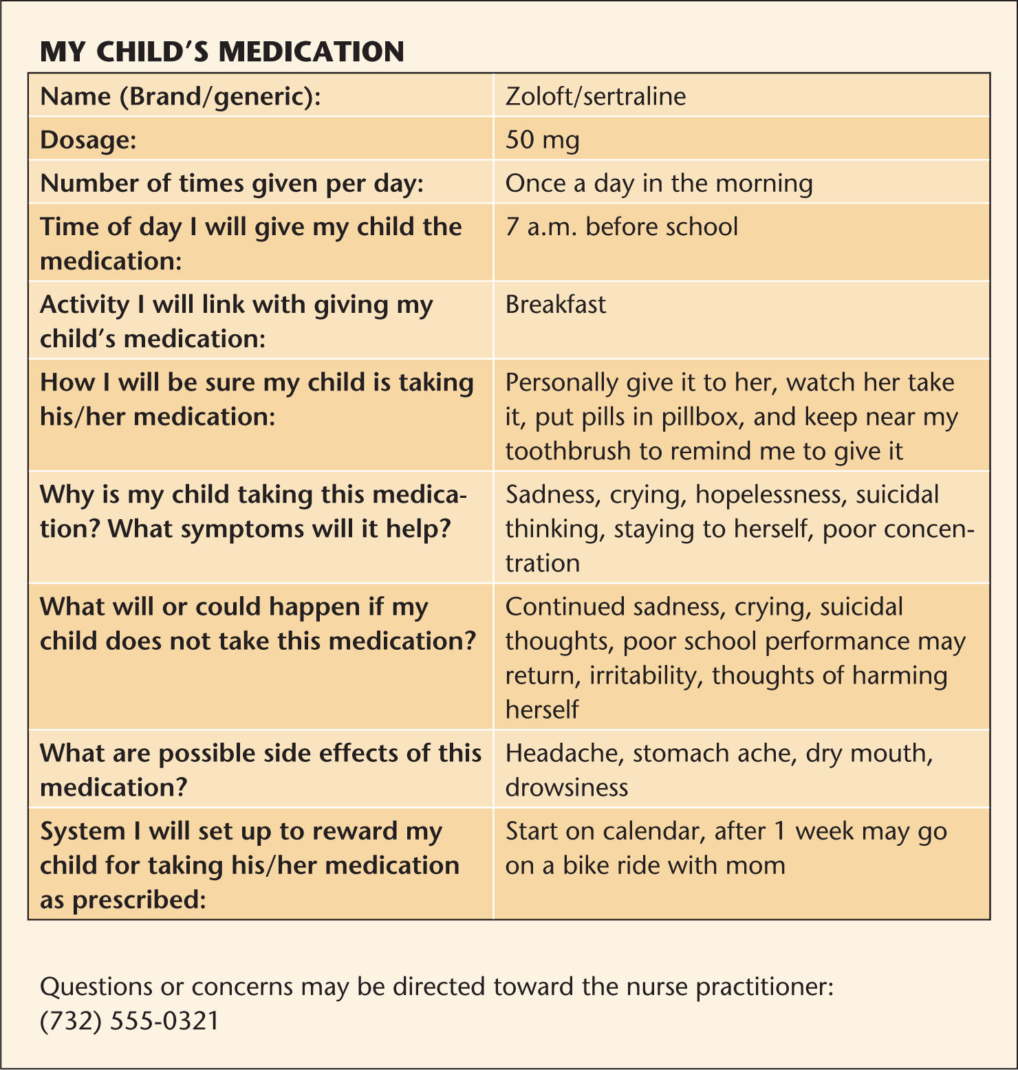 Promoting Adherence To Psychotropic Medication For Youth Part 2