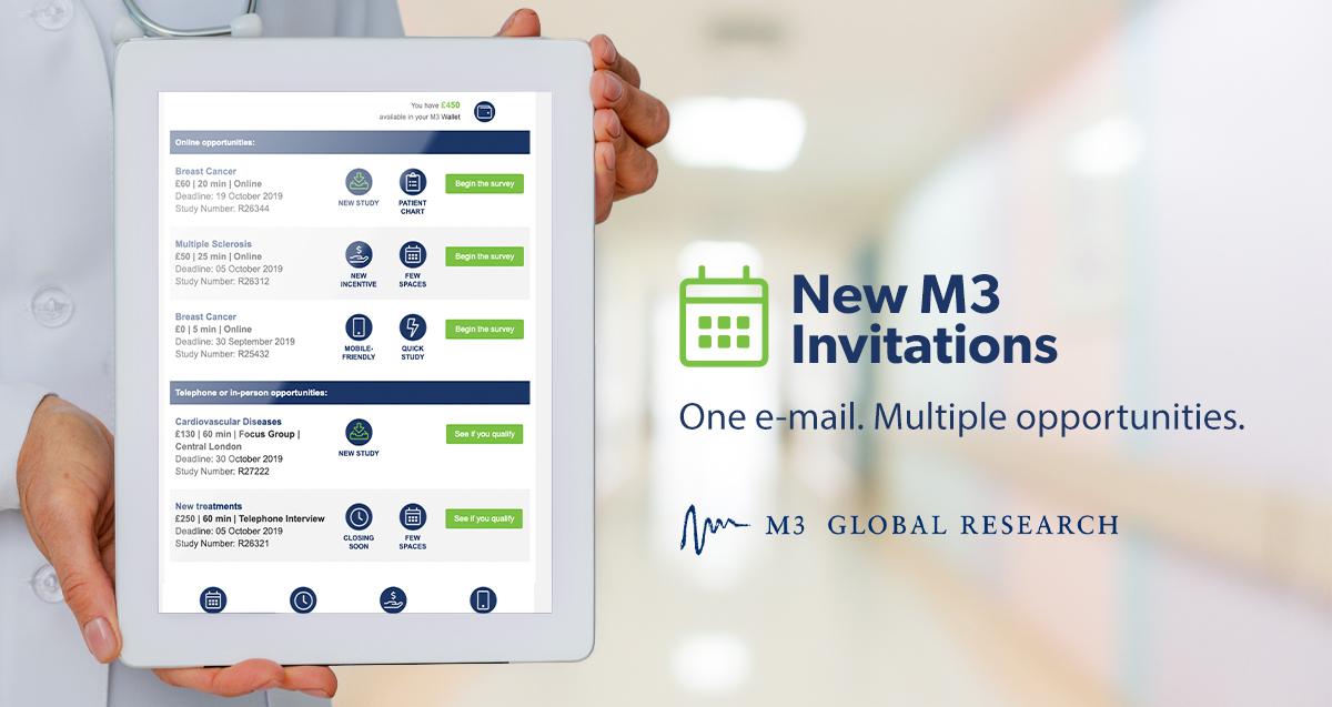 M3 innovations