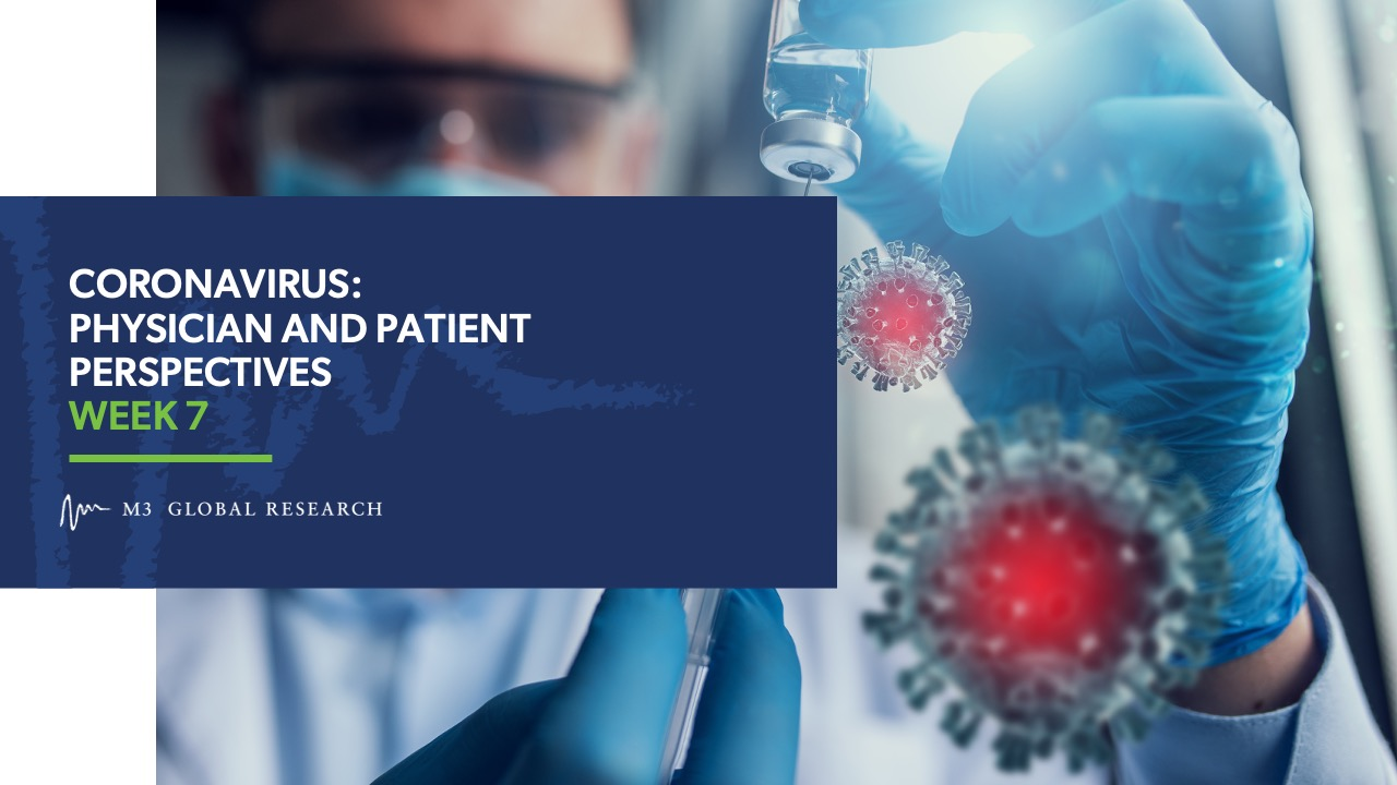 Coronavirus: physician and patient perspectives – 7th week