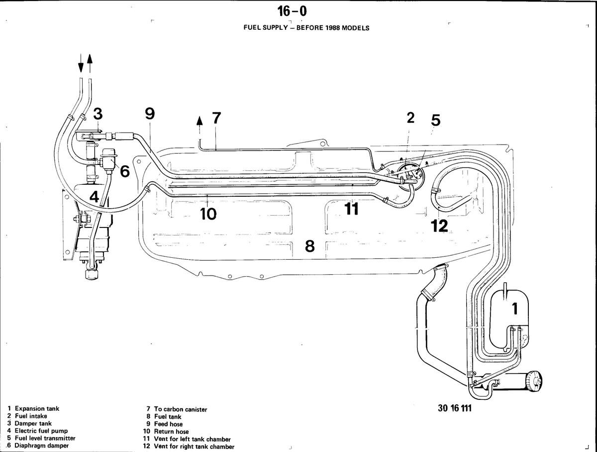 Pierre S E30 M3 Buildup Fuel Tank And Lines