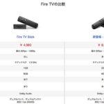 4K&HDRサポートのAmazon Fire TVが現行機より値下げの8,980円で発売