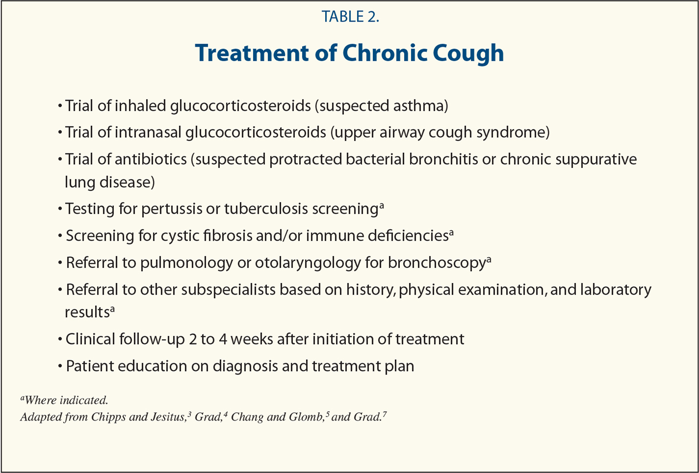Clinical Evaluation Of Chronic Cough In Children