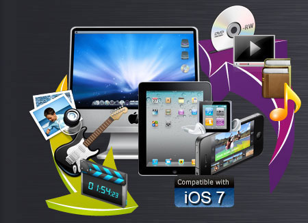 Xilisoft iPad Magic for Mac