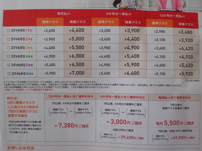 スマイルゼミの価格表