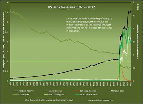 https://i2.wp.com/m5.paperblog.com/i/19/192724/the-changing-value-of-money-L-vFR16p.jpeg